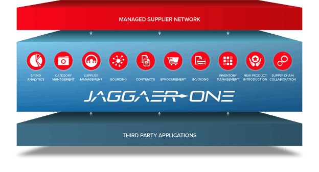 JAGGAER ONE