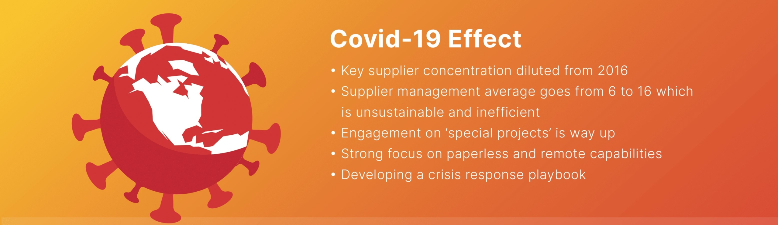 Covid-19 Effect