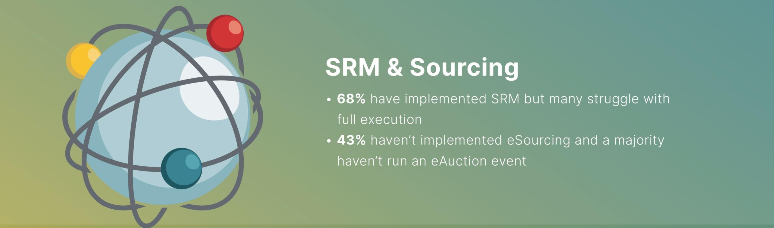 SRM & Sourcing