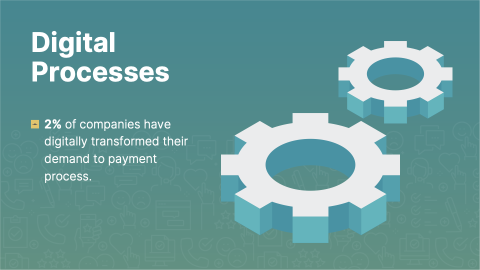 Only 2% of companies have digitally transformed their demand to payment processes.